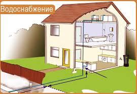 sistema-vodosnabzheniya-doma